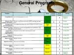 general programs2