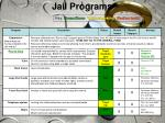 jail programs