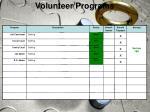 volunteer programs1