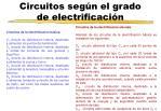 circuitos seg n el grado de electrificaci n