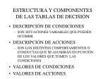 estructura y componentes de las tablas de decisi n