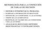 metodolog a para la confecci n de tablas de decisi n