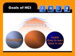 goals of hci