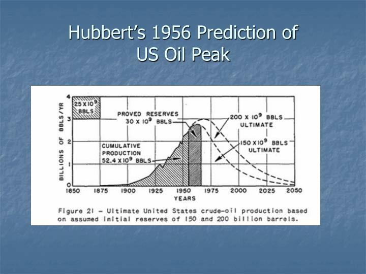 Hubbert's