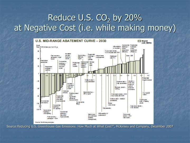 Reduce U.S. CO