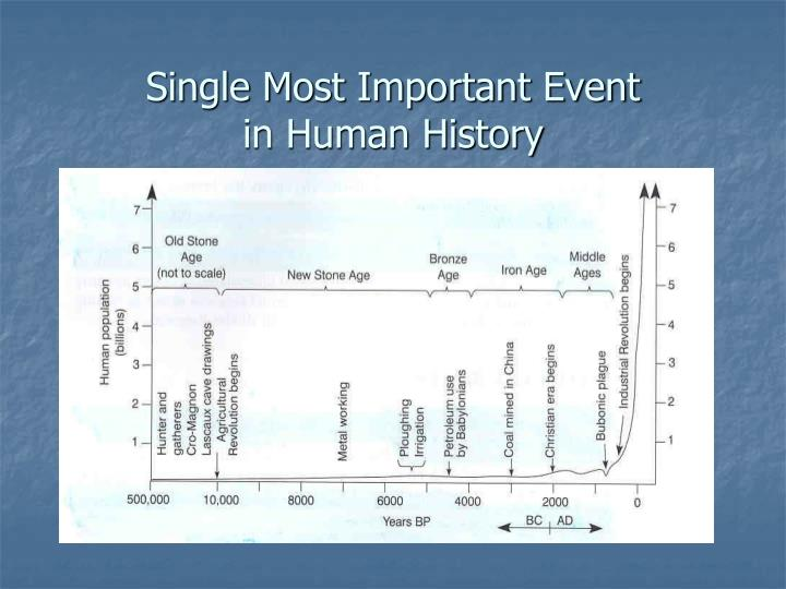 Single Most Important Event