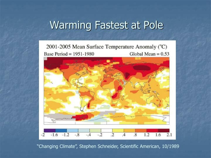 Warming Fastest at Pole