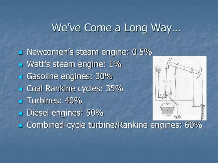 We've Come a Long Way…