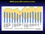 mems group sms readiness review