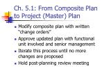 ch 5 1 from composite plan to project master plan