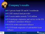 company s results