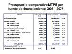 presupuesto comparativo mtpe por fuente de financiamiento 2006 2007