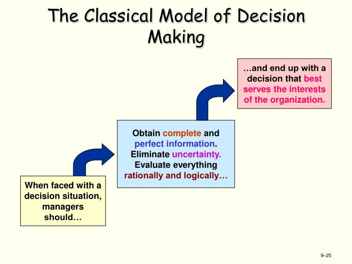 classical model of decision making