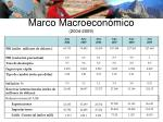 marco macroecon mico 2004 2009