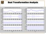 best transformation analysis