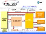 broadband phone