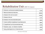 rehabilitation unit icd 10 classes