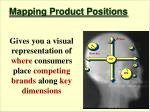 mapping product positions