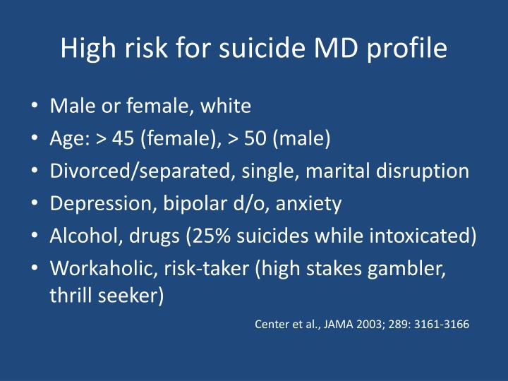 High risk for suicide MD profile