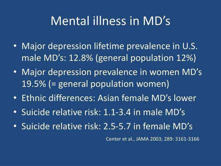 Mental illness in MD's