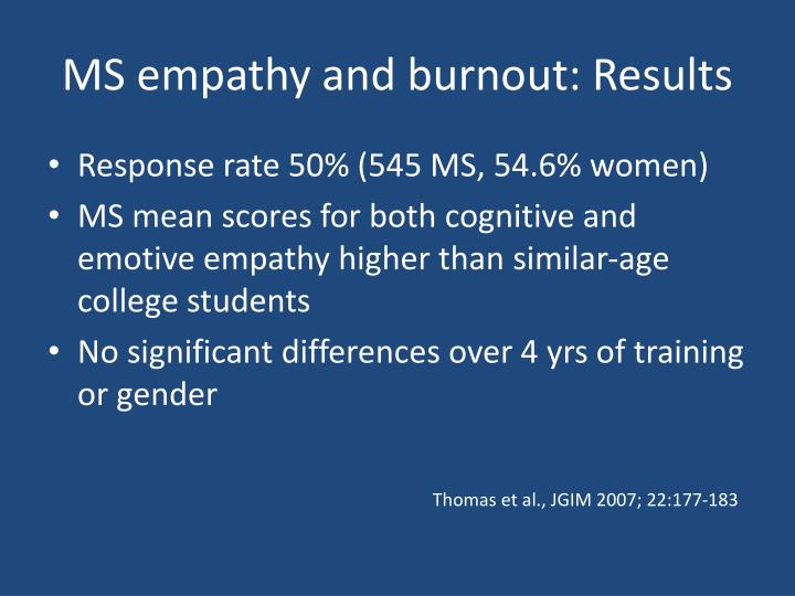 MS empathy and burnout: Results