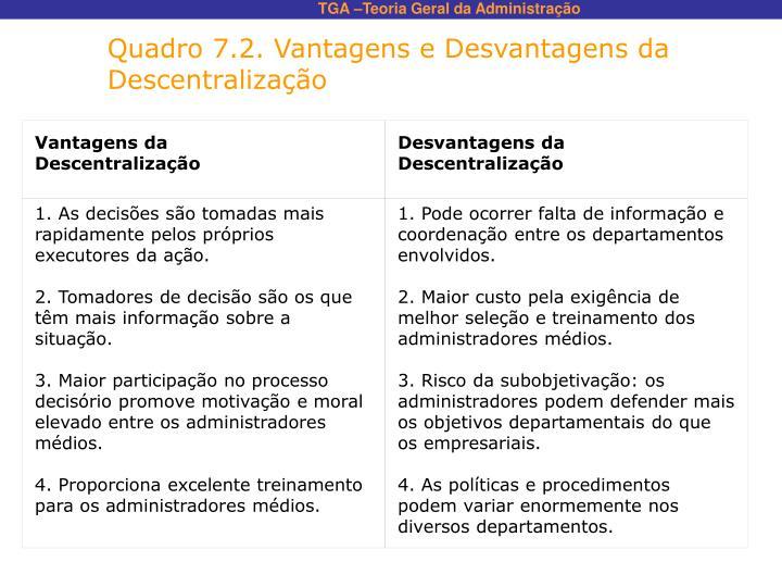 Quadro 7.2. Vantagens e Desvantagens da Descentralização