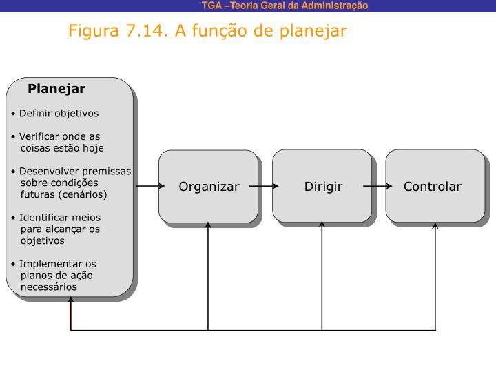 Figura 7.14. A função de planejar