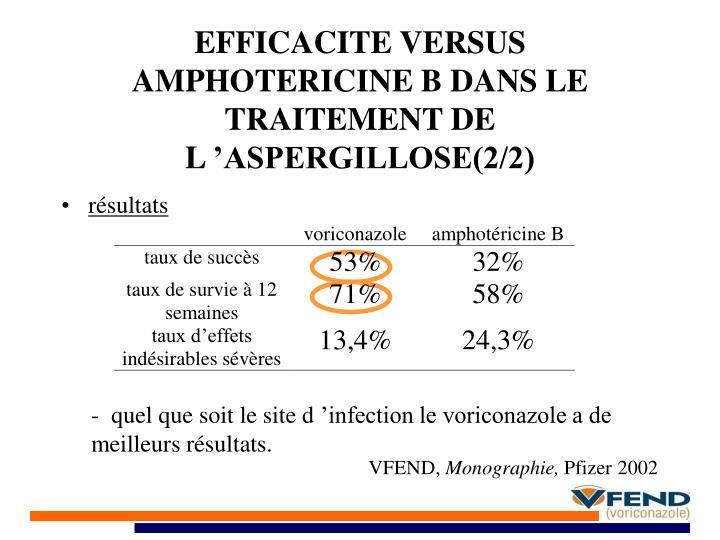 EFFICACITE VERSUS AMPHOTERICINE B DANS LE TRAITEMENT DE L'ASPERGILLOSE(2/2)