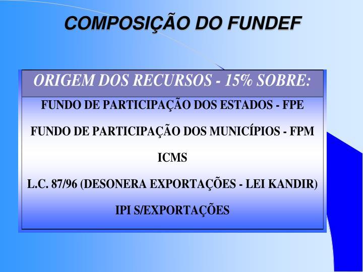 COMPOSIÇÃO DO FUNDEF