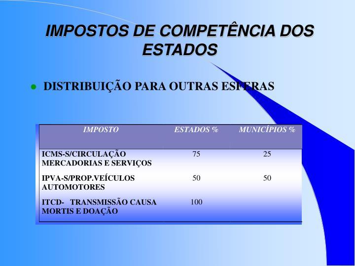 IMPOSTOS DE COMPETÊNCIA DOS ESTADOS