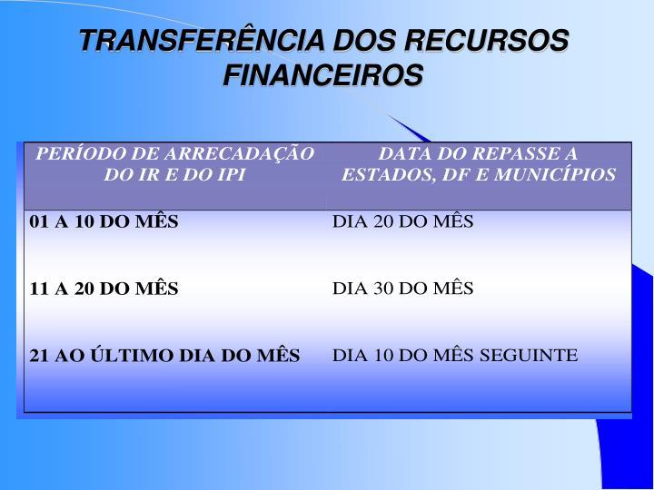 TRANSFERÊNCIA DOS RECURSOS FINANCEIROS