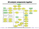 all analysis components together