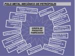 polo metal mec nico de petr polis6