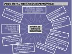 polo metal mec nico de petr polis7