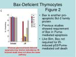 bax deficient thymocytes figure 2