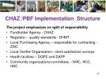 chaz pbf implementation structure