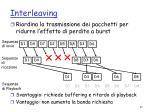 interleaving