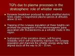tgfs due to plasma processes in the stratosphere role of whistler waves