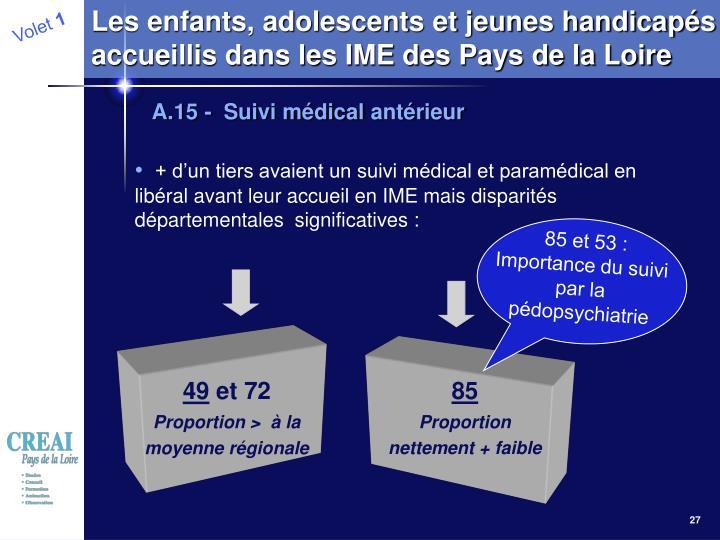 85 et 53 : Importance du suivi par la pédopsychiatrie