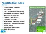 anacostia river tunnel overview