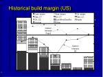 historical build margin us