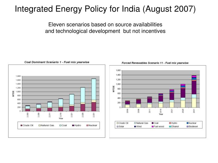 Integrated Energy Policy for India (August 2007)