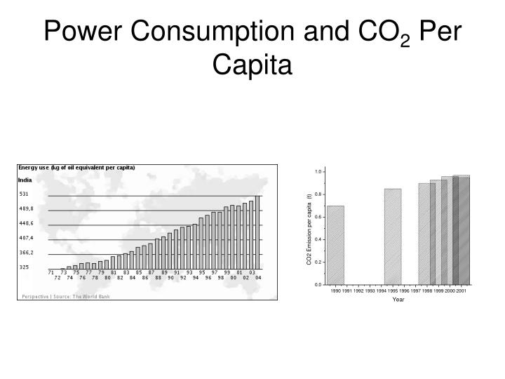 Power Consumption and CO
