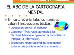 el abc de la cartografia mental
