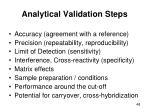 analytical validation steps