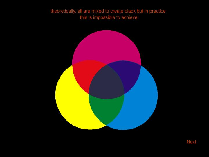 theoretically, all are mixed to create black but in practice