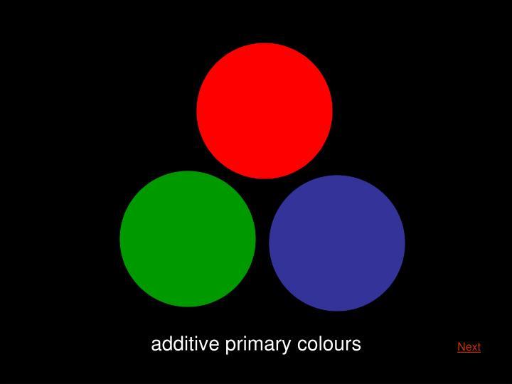 additive primary colours
