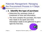 materials management managing the procurement process in 4 steps1