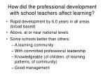 how did the professional development with school teachers affect learning