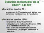 evolution conceptuelle de la smi pf la sr